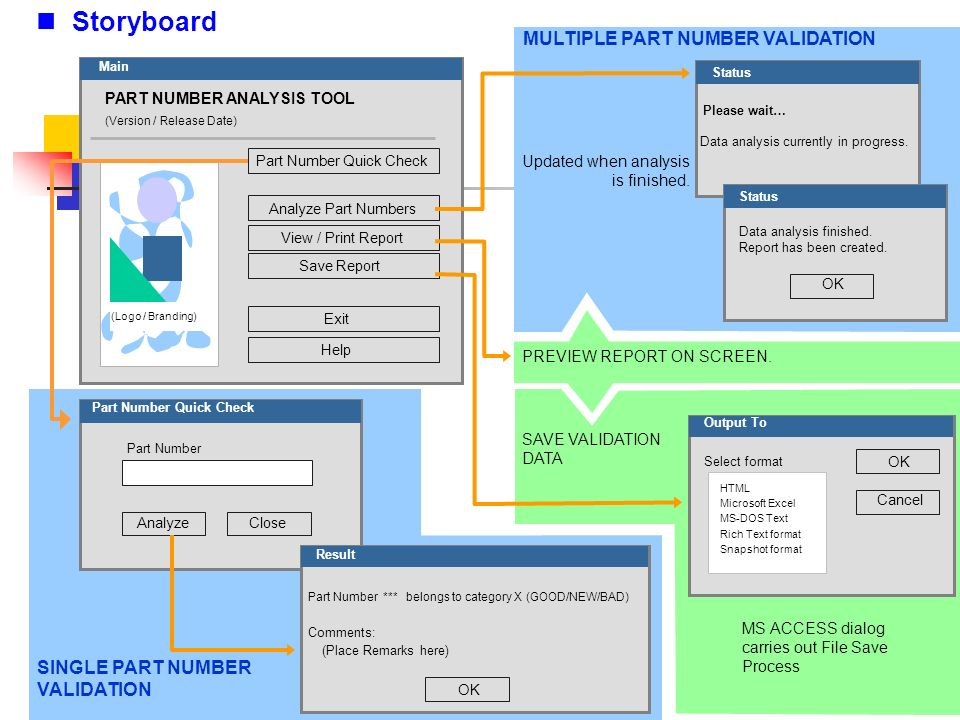Storyboard MULTIPLE PART NUMBER VALIDATION SINGLE PART NUMBER