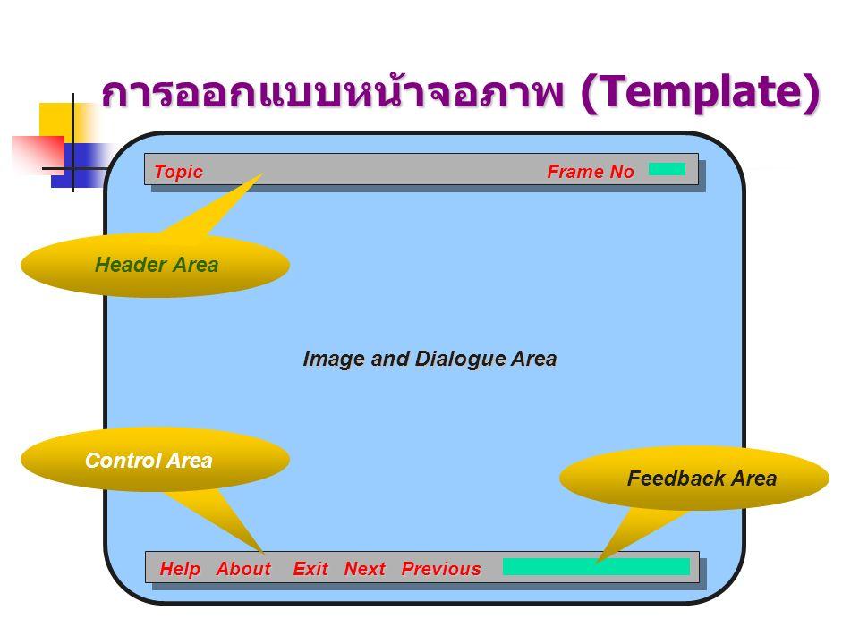 การออกแบบหน้าจอภาพ (Template)