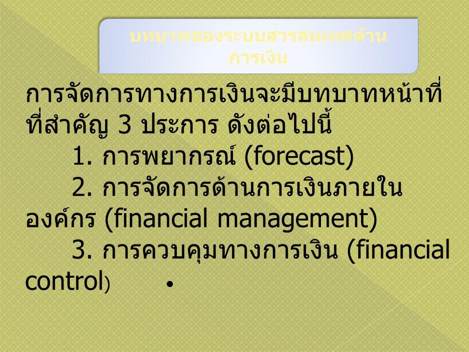 บทบาทของระบบสารสนเทศด้านการเงิน