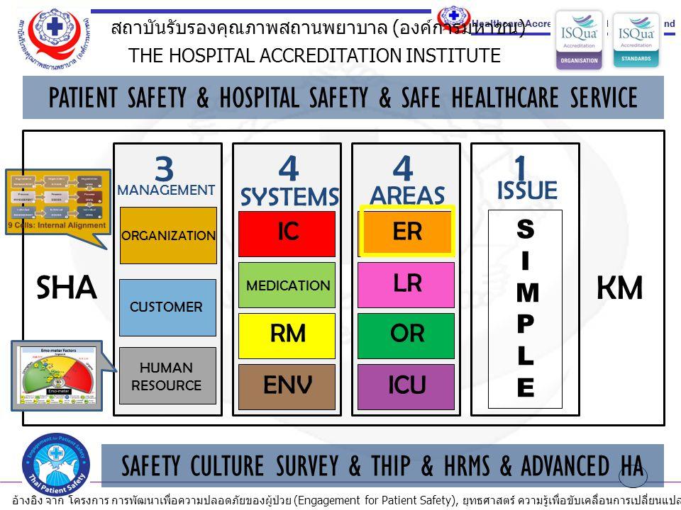 สถาบันรับรองคุณภาพสถานพยาบาล (องค์การมหาชน)