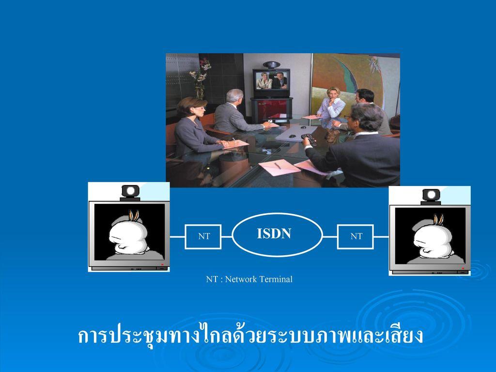 การประชุมทางไกลด้วยระบบภาพและเสียง
