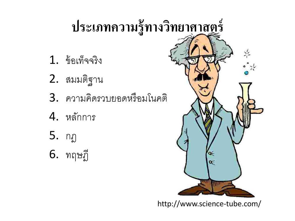 ประเภทความรู้ทางวิทยาศาสตร์