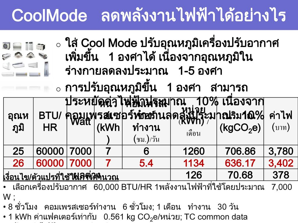 CoolMode ลดพลังงานไฟฟ้าได้อย่างไร
