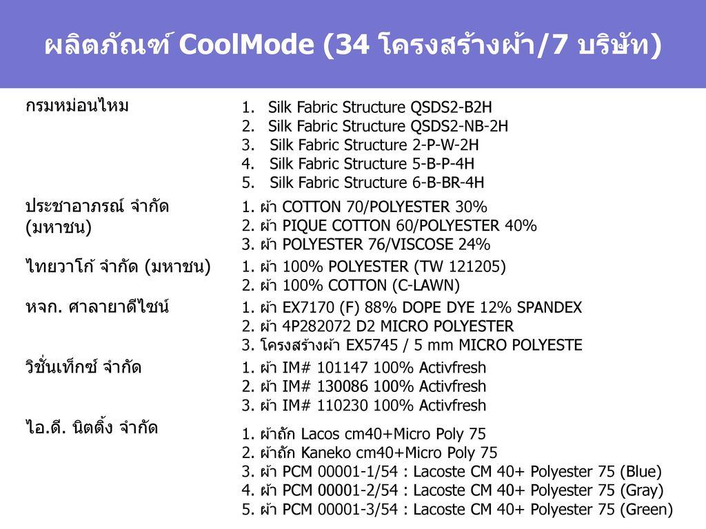 ผลิตภัณฑ์ CoolMode (34 โครงสร้างผ้า/7 บริษัท)