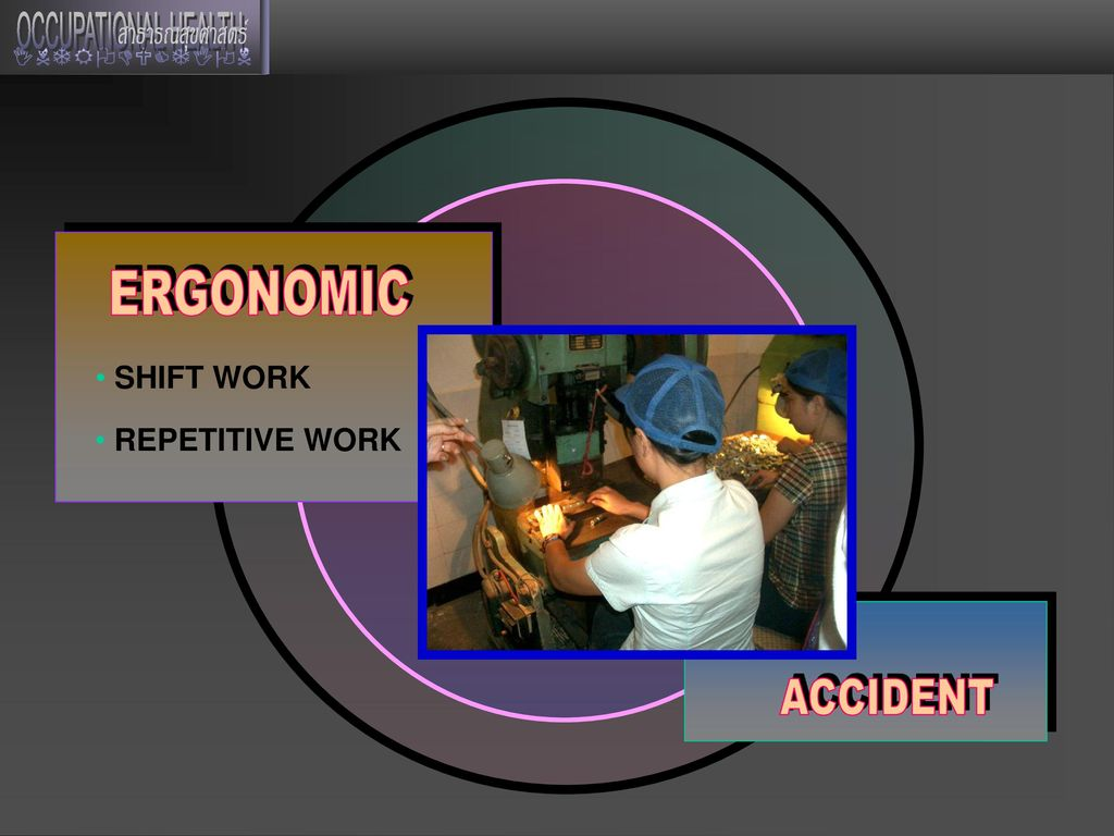 ERGONOMIC ACCIDENT INTRODUCTION SHIFT WORK REPETITIVE WORK