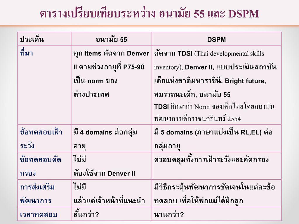 ตารางเปรียบเทียบระหว่าง อนามัย 55 และ DSPM