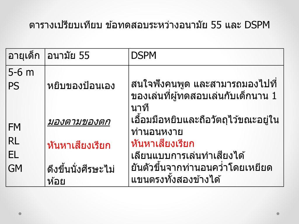 ตารางเปรียบเทียบ ข้อทดสอบระหว่างอนามัย 55 และ DSPM