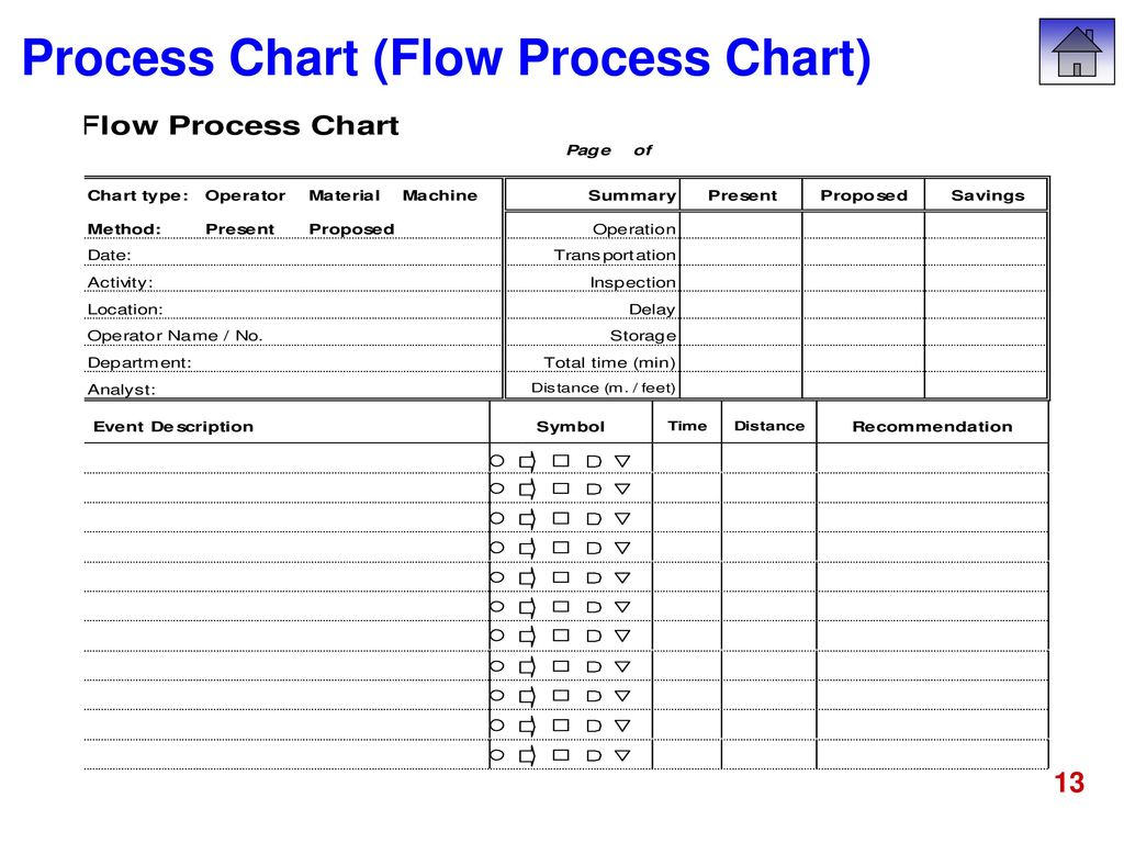 Flow process chart material type choice image free any chart flow process chart examples choice image free any chart examples flow process chart examples gallery free nvjuhfo Gallery