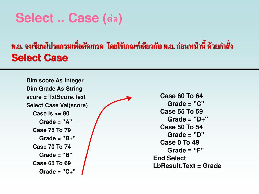 IF .. Then .. ElseIF (ต่อ) Dim Score as Integer Dim Grade as String