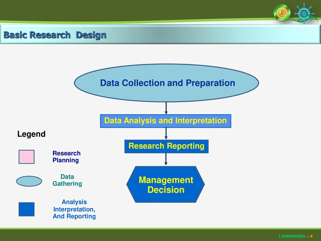 Data Collection and Preparation Data Analysis and Interpretation