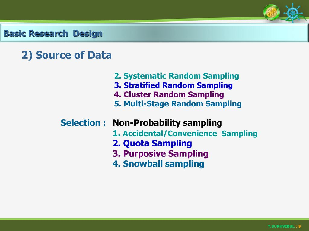 2) Source of Data Basic Research Design 2. Systematic Random Sampling