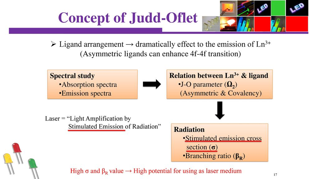 Concept of Judd-Oflet analysis