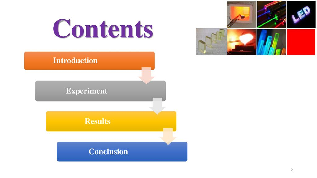 Contents Introduction Experiment Results Conclusion