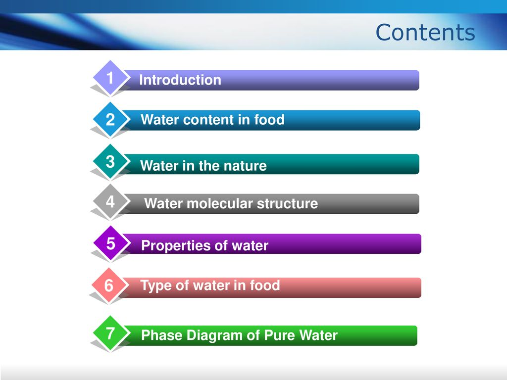 Contents Introduction Water content in food