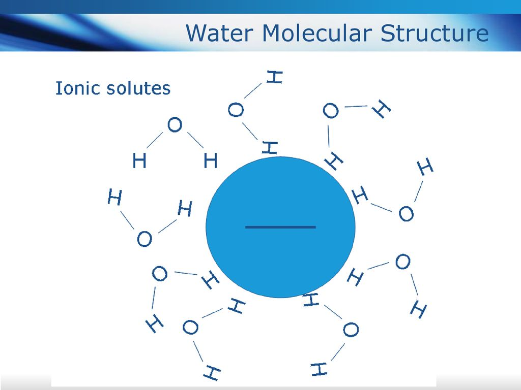 Water Molecular Structure