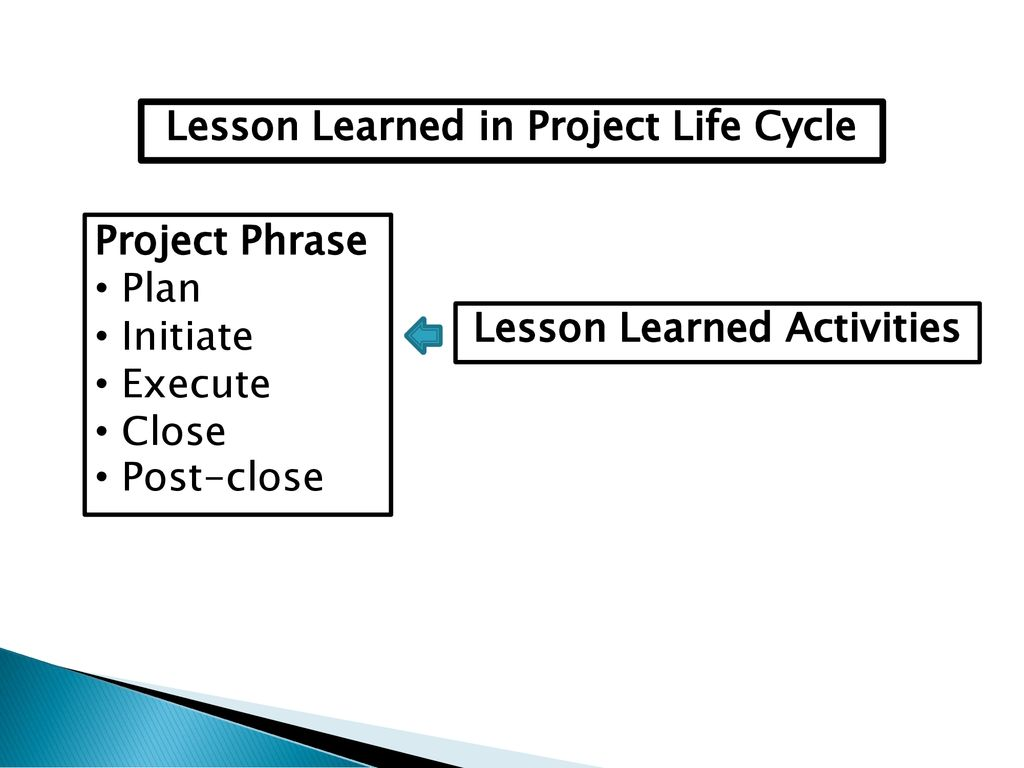 Lesson Learned in Project Life Cycle Lesson Learned Activities