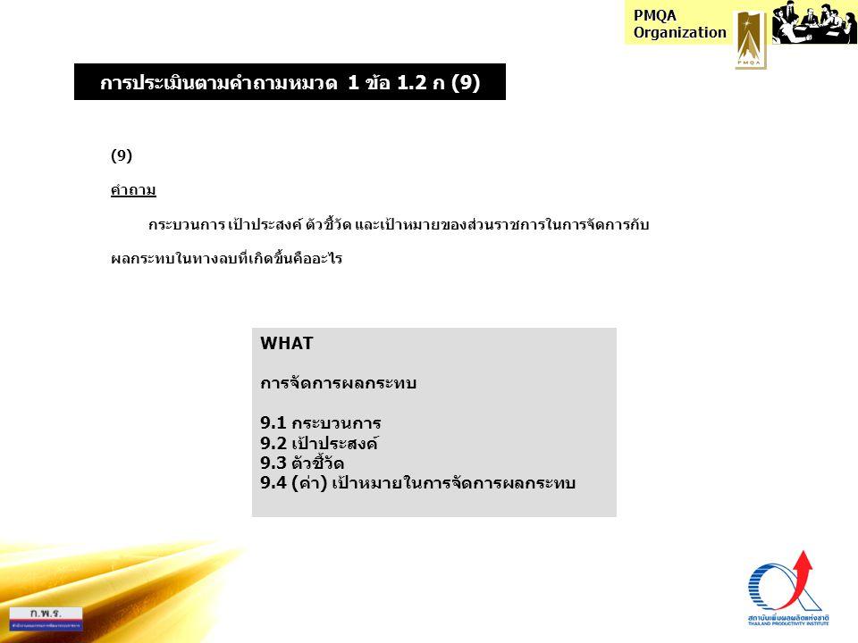 การประเมินตามคำถามหมวด 1 ข้อ 1.2 ก (9)