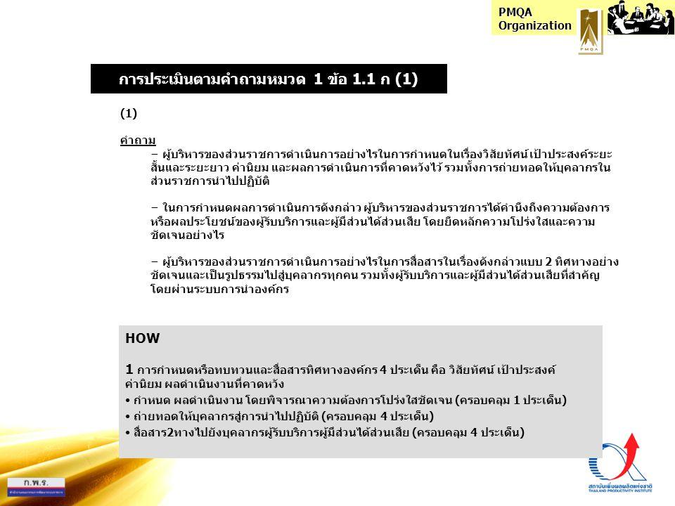 การประเมินตามคำถามหมวด 1 ข้อ 1.1 ก (1)