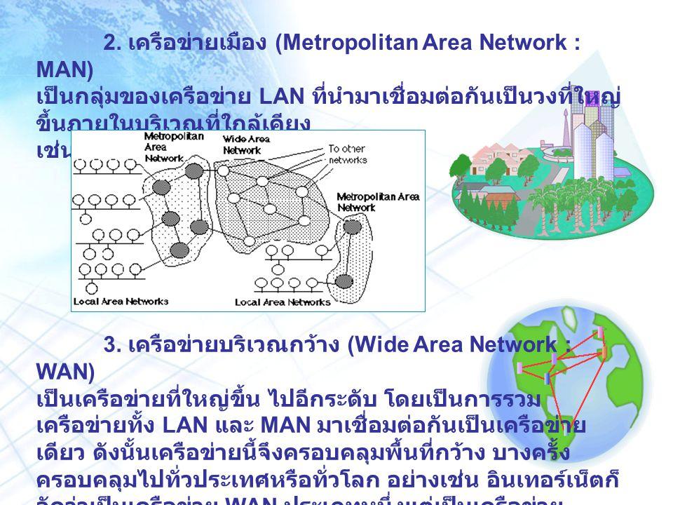 2. เครือข่ายเมือง (Metropolitan Area Network : MAN)