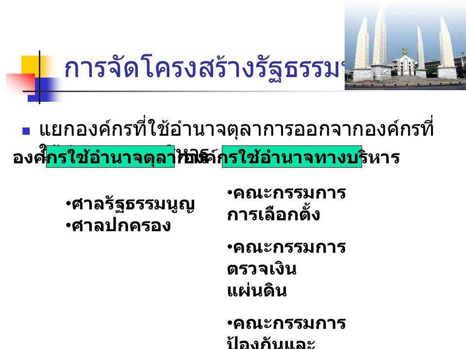 การจัดโครงสร้างรัฐธรรมนูญ (1)