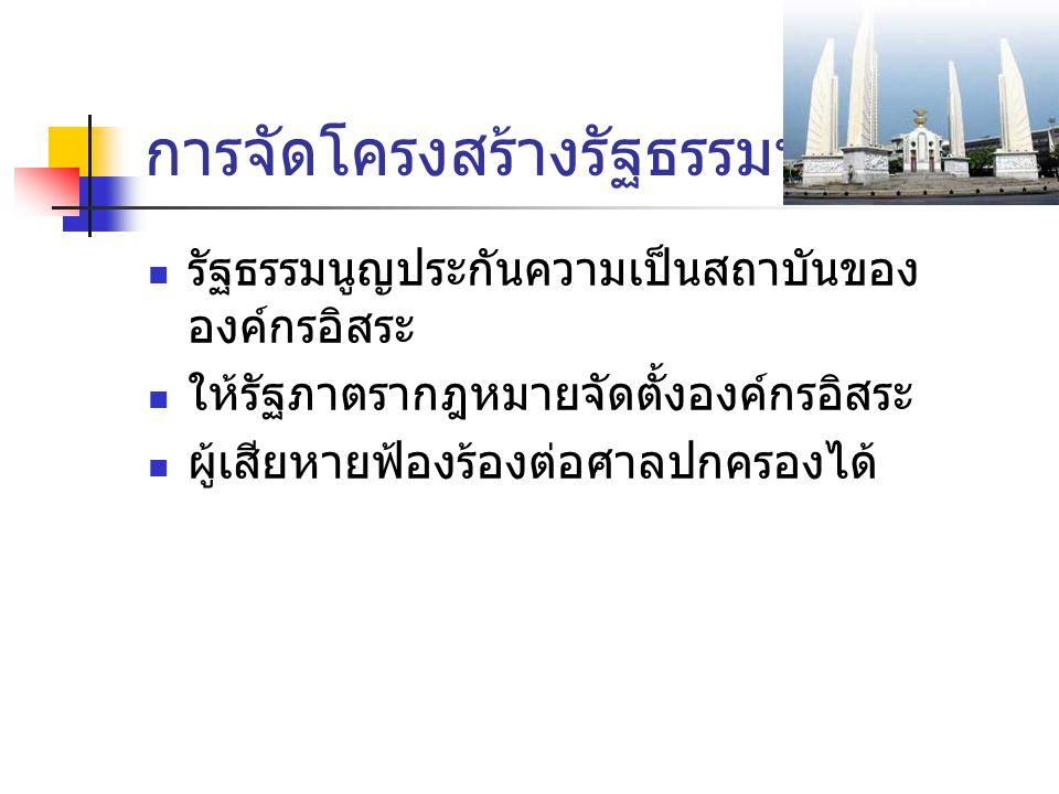 การจัดโครงสร้างรัฐธรรมนูญ (2)
