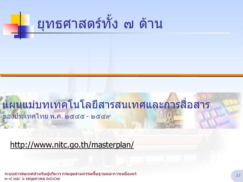 ยุทธศาสตร์ทั้ง ๗ ด้าน แผนแม่บทเทคโนโลยีสารสนเทศและการสื่อสาร ของประเทศไทย พ.ศ.