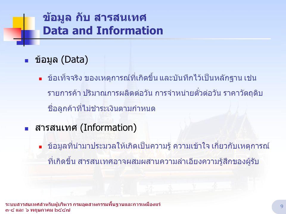 ข้อมูล กับ สารสนเทศ Data and Information