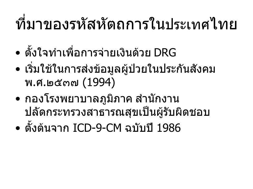 ที่มาของรหัสหัตถการในประเทศไทย