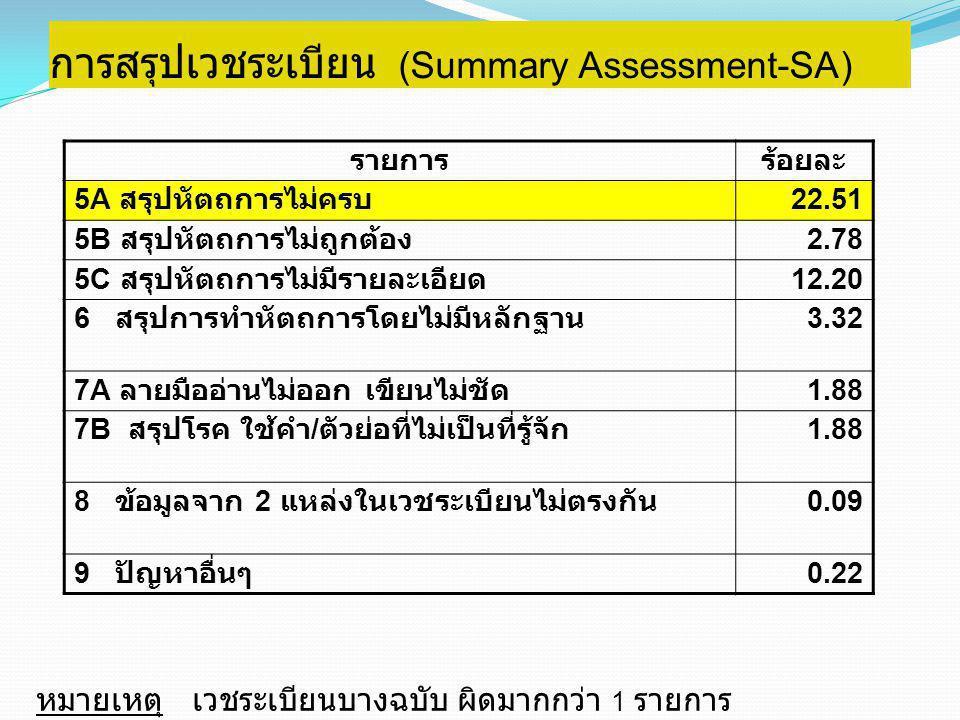 การสรุปเวชระเบียน (Summary Assessment-SA)