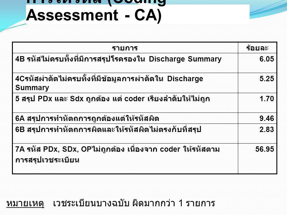การให้รหัส (Coding Assessment - CA)