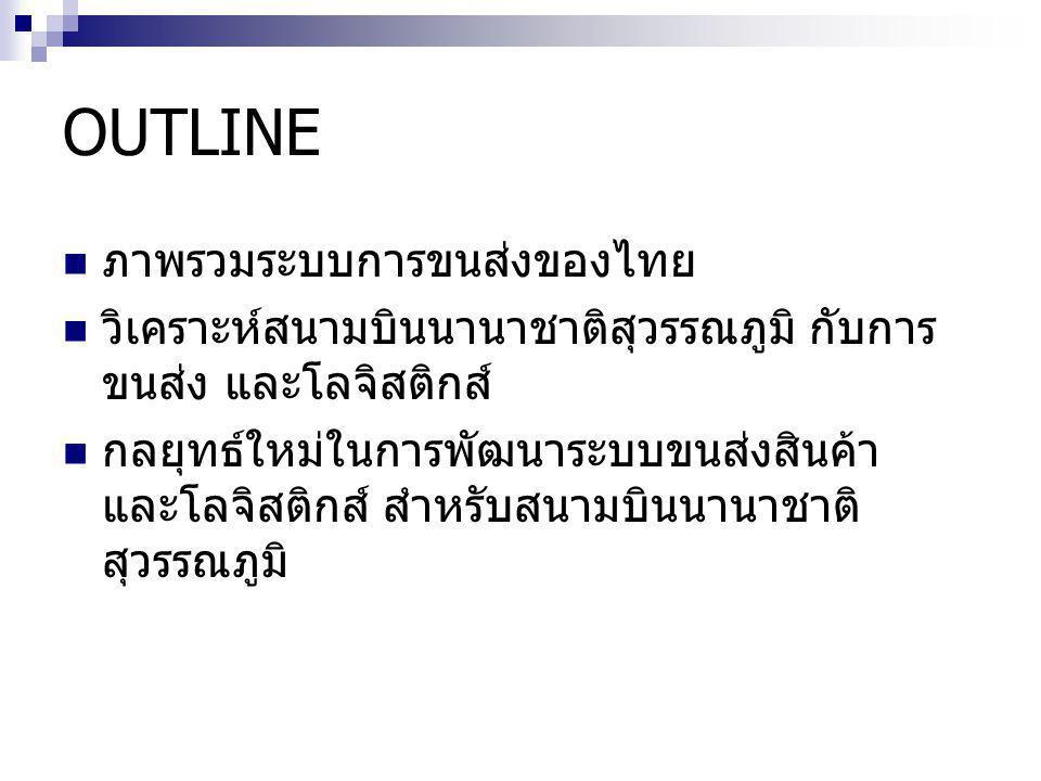 OUTLINE ภาพรวมระบบการขนส่งของไทย