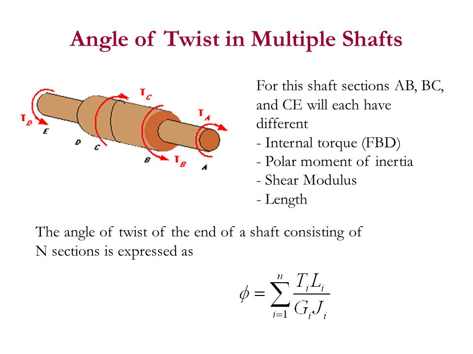 Angle of Twist in Multiple Shafts