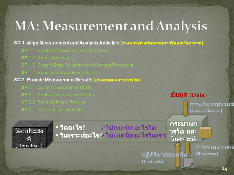 MA: Measurement and Analysis