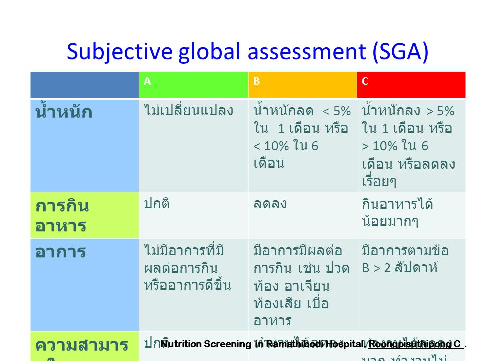 Subjective global assessment (SGA)