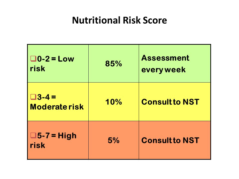 Nutritional Risk Score