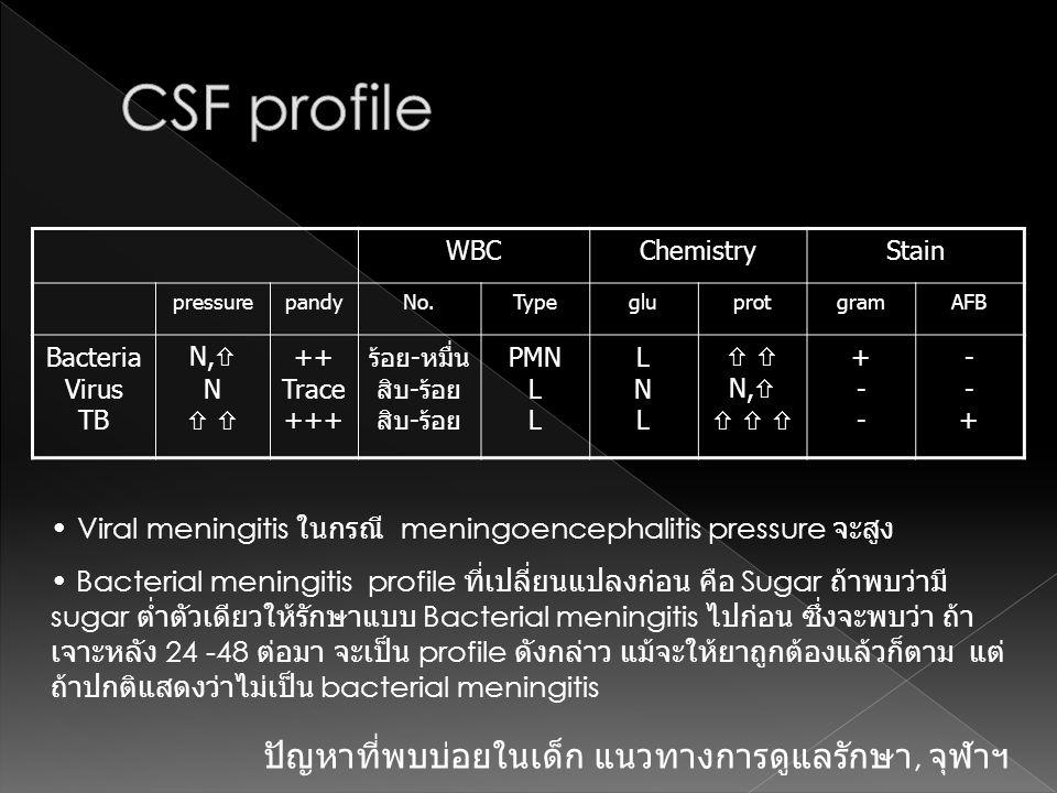 CSF profile ปัญหาที่พบบ่อยในเด็ก แนวทางการดูแลรักษา, จุฬาฯ