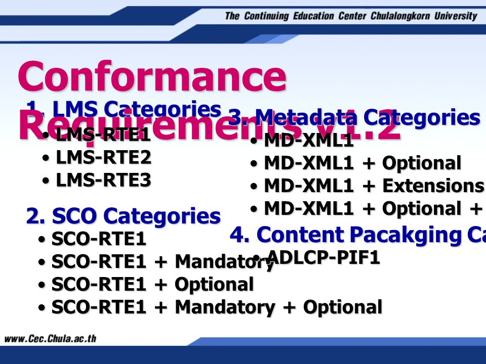 Conformance Requirements v1.2