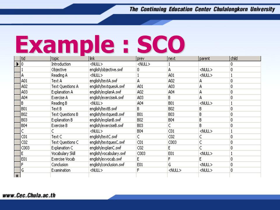 Example : SCO Metadata (cont.)