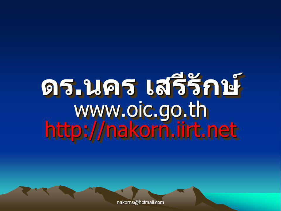 ดร.นคร เสรีรักษ์www.oic.go.th http://nakorn.iirt.net