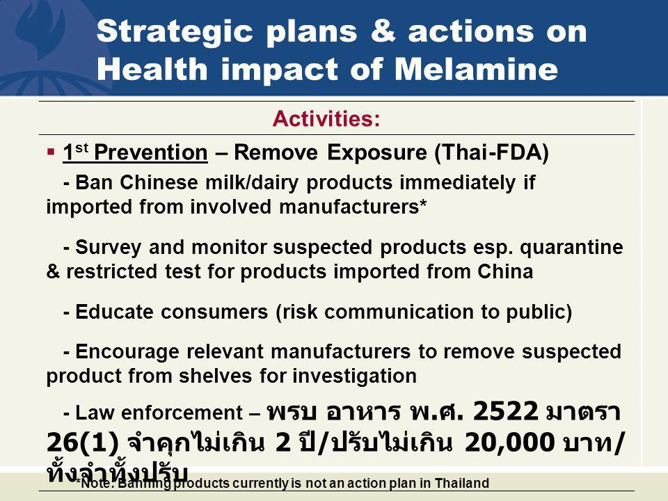 Strategic plans & actions on Health impact of Melamine
