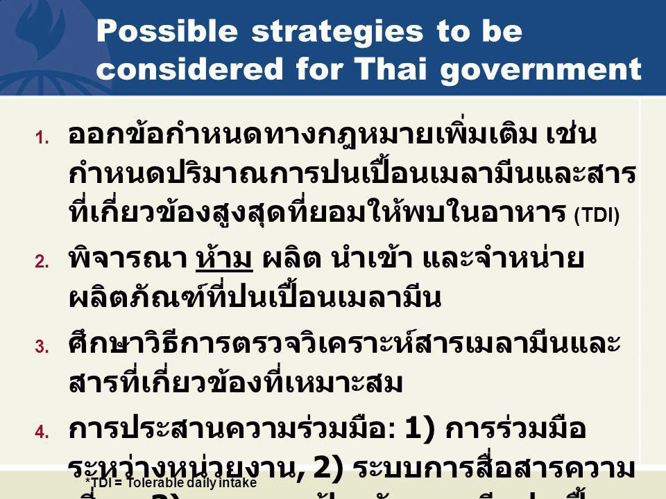 Possible strategies to be considered for Thai government