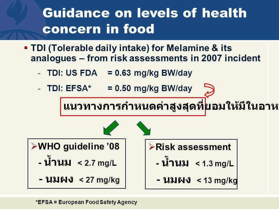 Guidance on levels of health concern in food