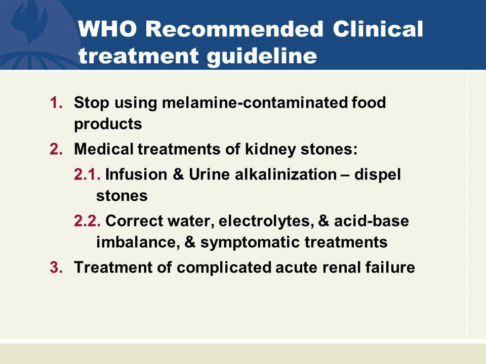 WHO Recommended Clinical treatment guideline