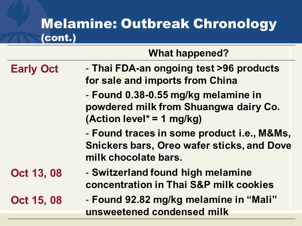 Melamine: Outbreak Chronology (cont.)