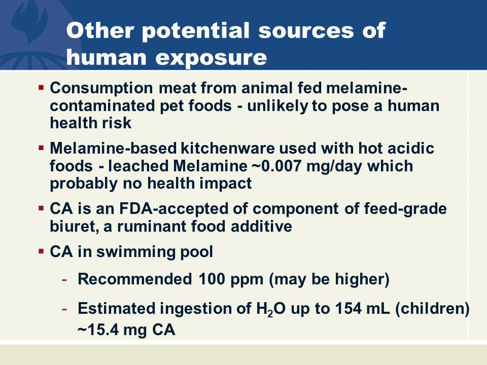 Other potential sources of human exposure