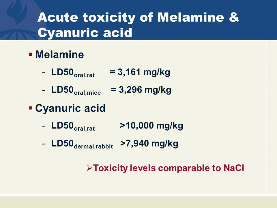 Acute toxicity of Melamine & Cyanuric acid