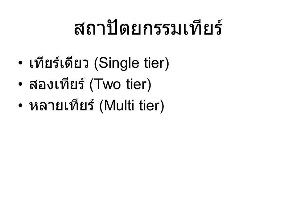 สถาปัตยกรรมเทียร์ เทียร์เดียว (Single tier) สองเทียร์ (Two tier)