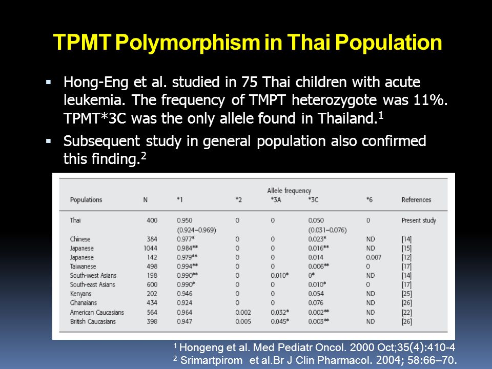 TPMT Polymorphism in Thai Population