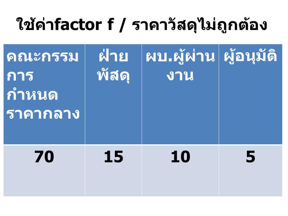 ใช้ค่าfactor f / ราคาวัสดุไม่ถูกต้อง
