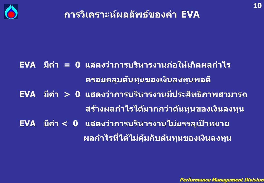 การวิเคราะห์ผลลัพธ์ของค่า EVA